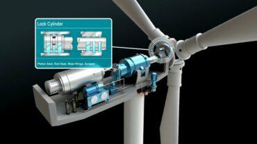 Řešení těsnění pro větrné elektrárny
