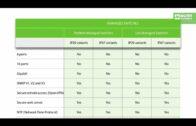 Profinet manažovatelné switche v krytí IP 67 – 2. díl