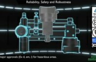 ASCO – Actuator Control System